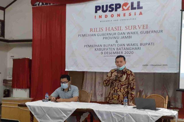 Ungguli Kandidat Lainnya, Puspoll Indonesia: Elektabilitas Fadhiel-Bakhtiar 43,3 Persen