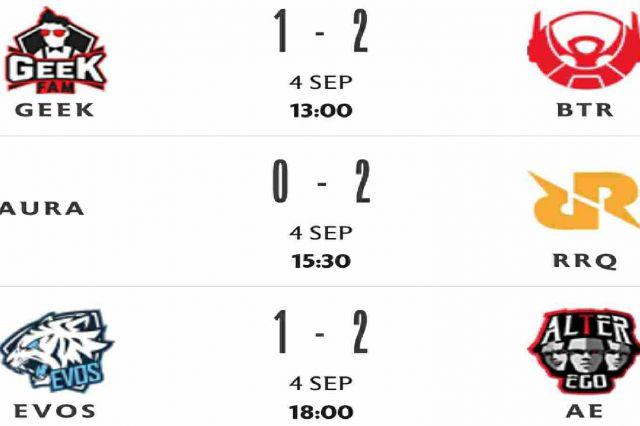 Hasil Lengkap Pertandingan MPL ID Season 8 Minggu Keempat Hari Kedua